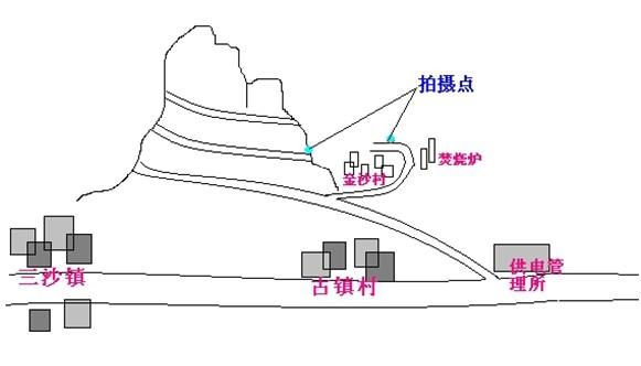 画图素材 公路设计